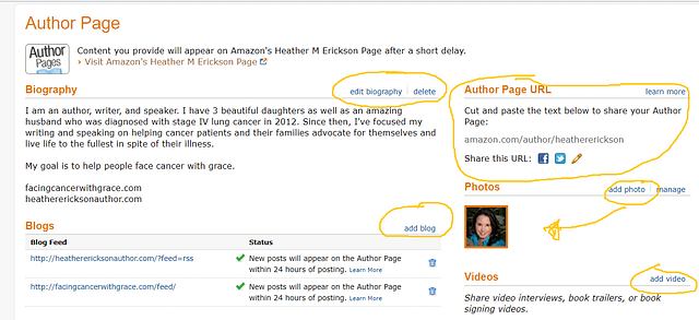 Your Amazon Author Page dashboard